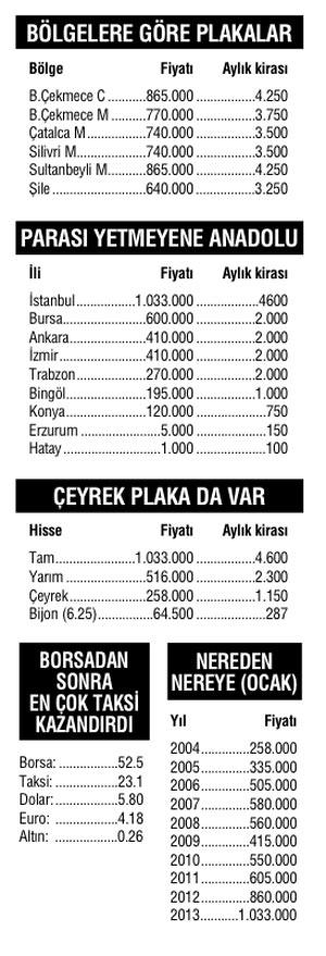 taksi_fiyatlari.jpg