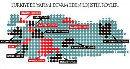 turkiye_lojistik_koyleri.jpg